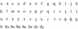 türklerin tarih boyunca kullandığı alfabeler latin alfabesi